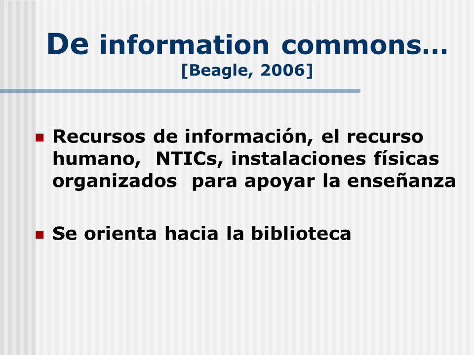 De information commons… [Beagle, 2006]